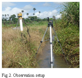 Fig.2. Observation setup