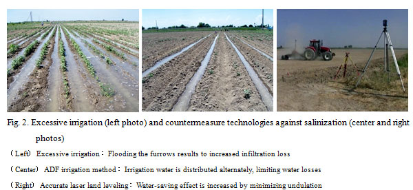Fig.2. Excessive irrigation (left photo) and countermeasure technologies against salinization (center and right photos)