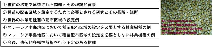 表1 普及を促すパンフレットの構成(左)及びその表紙(右)