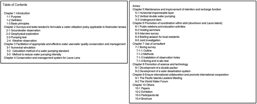 Fig. 3. Table of Contents