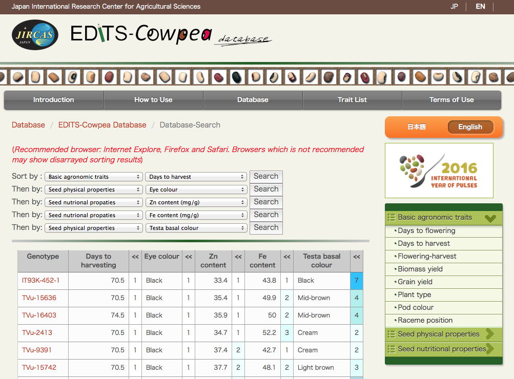 This database enables cowpea breeders to identify genotypes with favorable target traits.