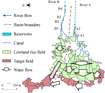 Fig. 1. Overview of river basins A and B in N Village