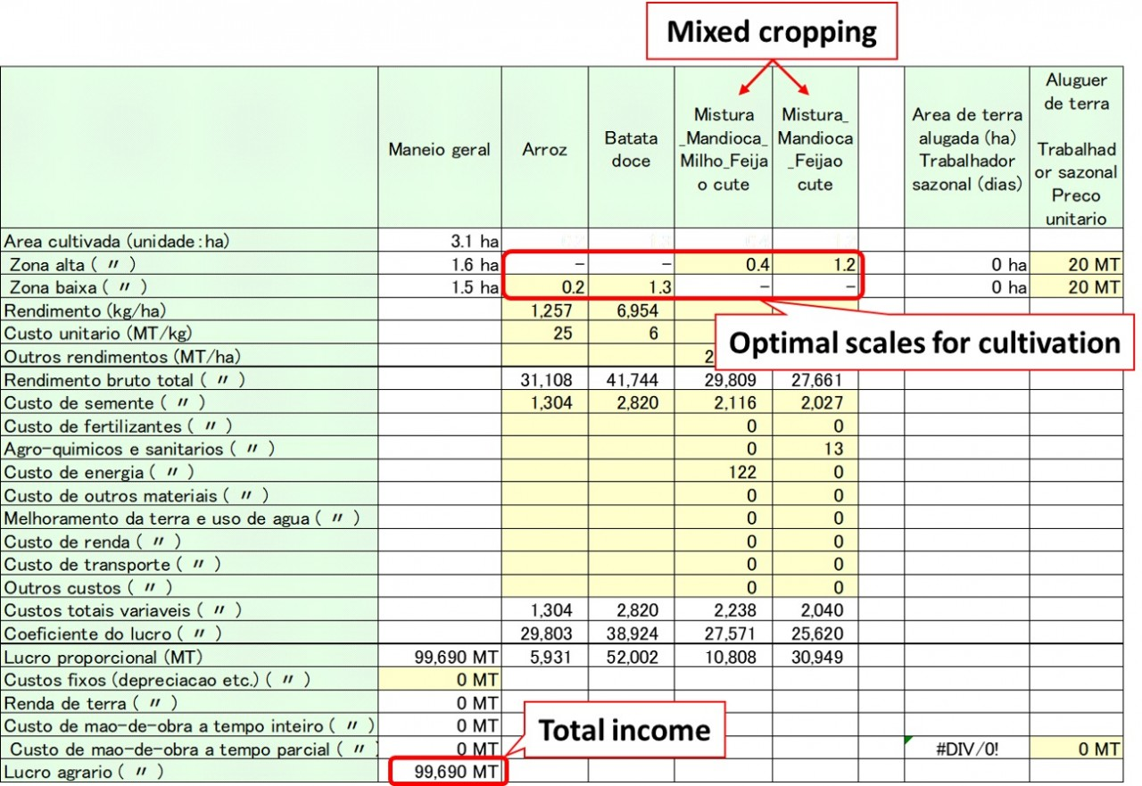 Output image of the farming plan created by BFMmz