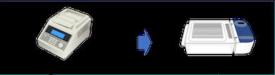 Step 3 diagram