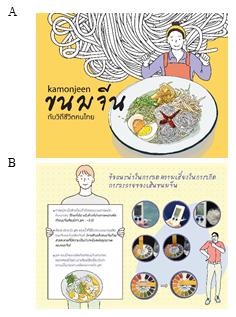 図4 発酵型米麺の液状化抑制方法などをタイ語で解説する小冊子の表紙(A)と発酵型米麺のpH管理方法を紹介するページ(B)